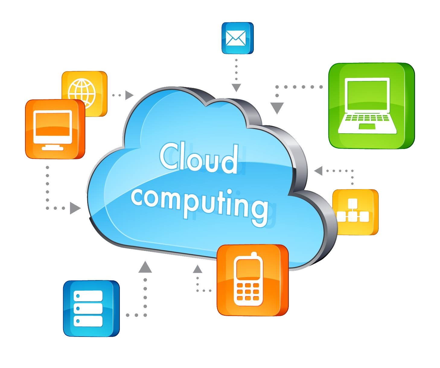 Cloud SaaS Development