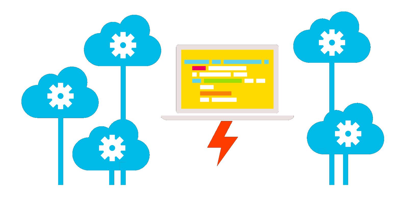 Cloud Integrated Saas Solutions